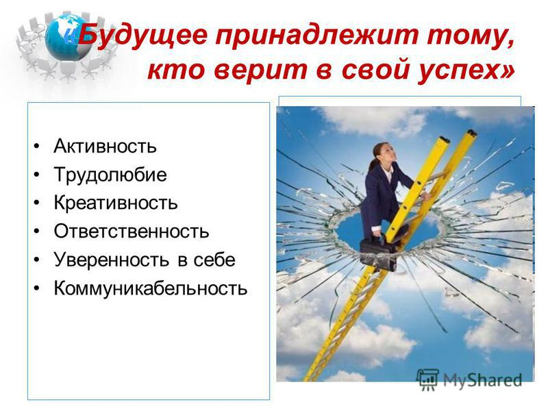 « Будущее принадлежит тому, кто верит в свой успех» Активность Трудолюбие Креативность Ответственность Уверенность в себе Коммуникабельность