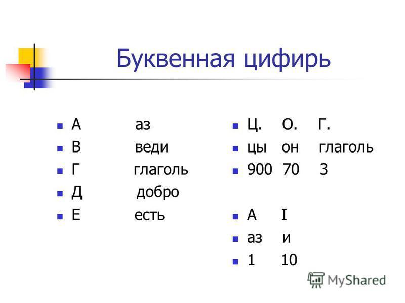 Буквенная цифирь А аз В веди Г глаголь Д добро Е есть Ц. О. Г. цы он глаголь 900 70 3 А I аз и 1 10