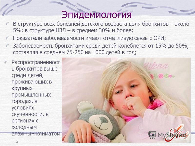 4 Эпидемиология В структуре всех болезней детского возраста доля бронхитов – около 5%; в структуре НЗЛ – в среднем 30% и более; Показатели заболеваемости имеют отчетливую связь с ОРИ; Заболеваемость бронхитами среди детей колеблется от 15% до 50%, со