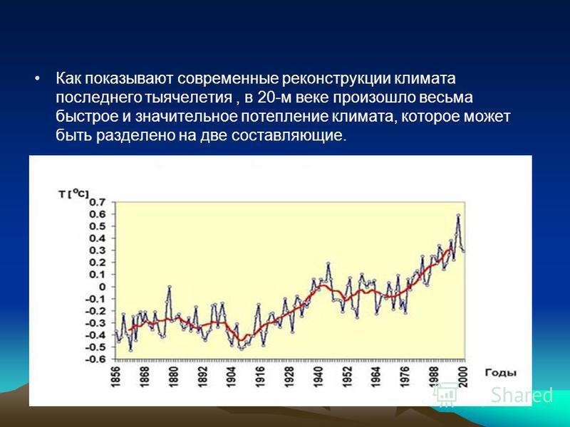 Как показывают современные реконструкции климата последнего тысячелетия, в 20-м веке произошло весьма быстрое и значительное потепление климата, которое может быть разделено на две составляющие.