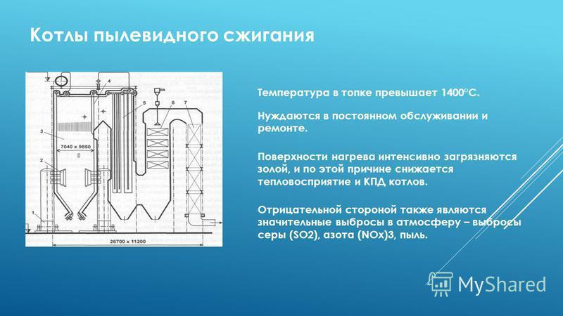 Котлы пылевидного сжигания Температура в топке превышает 1400°C. Нуждаются в постоянном обслуживании и ремонте. Поверхности нагрева интенсивно загрязняются золой, и по этой причине снижается тепловосприятие и КПД котлов. Отрицательной стороной также