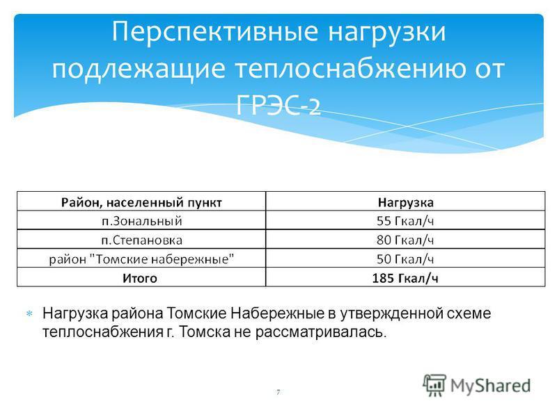 Перспективные нагрузки подлежащие теплоснабжению от ГРЭС-2 7 Нагрузка района Томские Набережные в утвержденной схеме теплоснабжения г. Томска не рассматривалась.