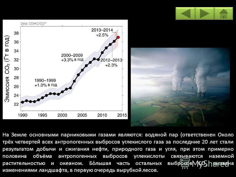 На Земле основными парниковыми газами являются: водяной пар (ответственен Около трёх четвертей всех антропогенных выбросов углекислого газа за последние 20 лет стали результатом добычи и сжигания нефти, природного газа и угля, при этом примерно полов