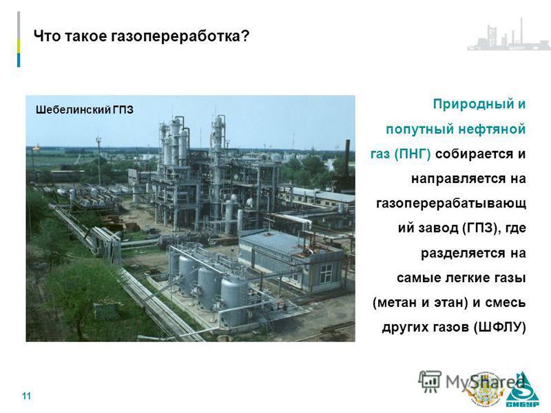 Что такое газопереработка? 11 Природный и попутный нефтяной газ (ПНГ) собирается и направляется на газоперерабатывающий завод (ГПЗ), где разделяется на самые легкие газы (метан и этан) и смесь других газов (ШФЛУ) Шебелинский ГПЗ