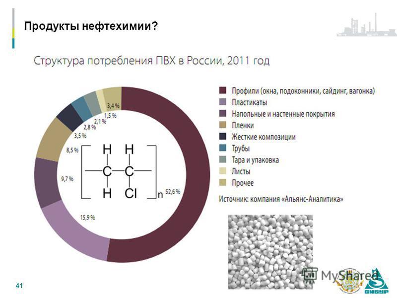 41 Продукты нефтехимикии?