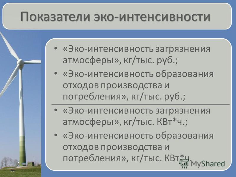 Показатели эко-интенсивности «Эко-интенсивность загрязнения атмосферы», кг/тыс. руб.; «Эко-интенсивность образования отходов производства и потребления», кг/тыс. руб.; «Эко-интенсивность загрязнения атмосферы», кг/тыс. КВт*ч.; «Эко-интенсивность обра