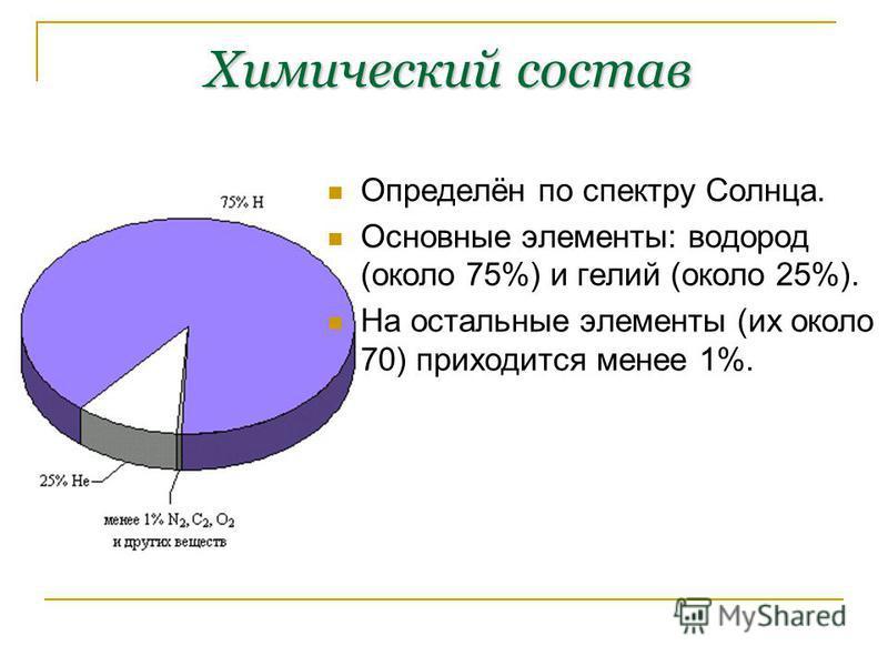 Химический состав Определён по спектру Солнца. Основные элементы: водород (около 75%) и гелий (около 25%). На остальные элементы (их около 70) приходится менее 1%.