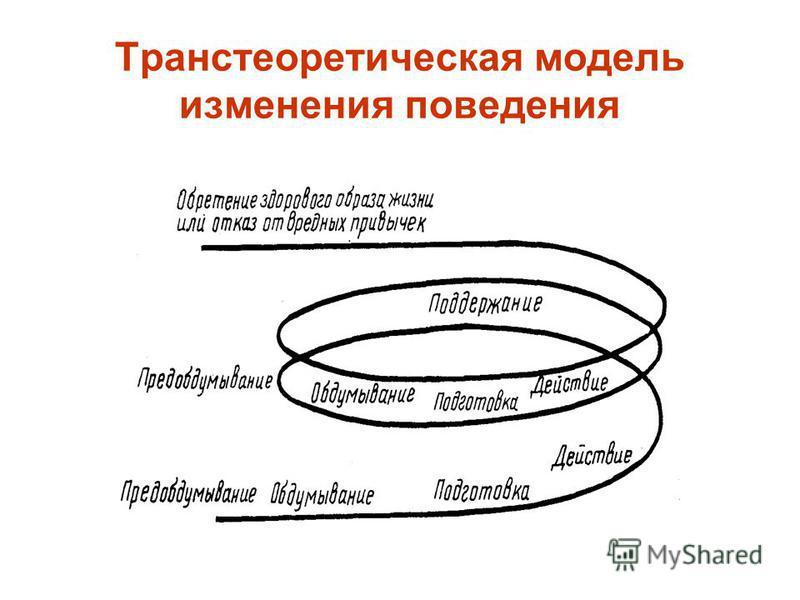 Транстеоретическая модель изменения поведения