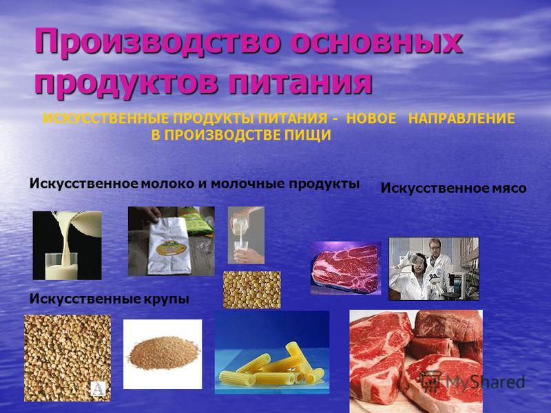 Производство основных продуктов питания Искусственное молоко и молочные продукты Искусственные крупы ИСКУССТВЕННЫЕ ПРОДУКТЫ ПИТАНИЯ - НОВОЕ НАПРАВЛЕНИЕ В ПРОИЗВОДСТВЕ ПИЩИ Искусственное мясо