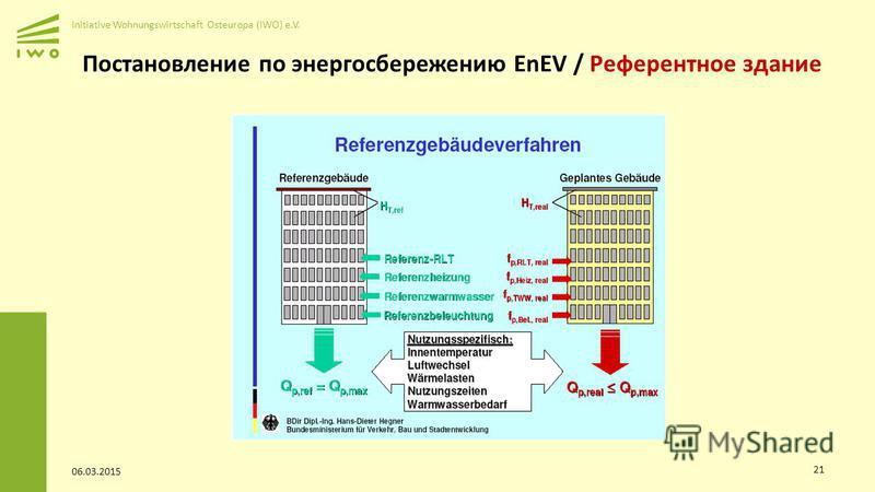 Initiative Wohnungswirtschaft Osteuropa (IWO) e.V. Постановление по энергосбережению EnEV / Референтное здание 06.03.2015 21