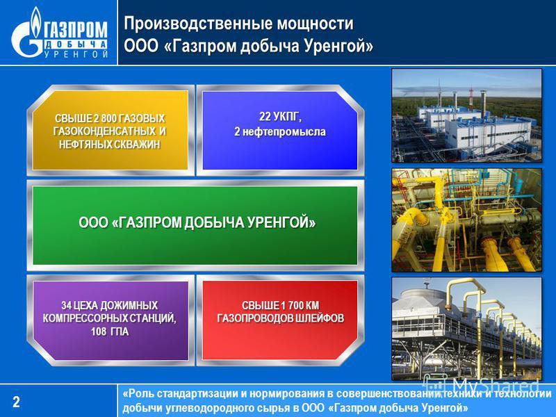 «Роль стандартизации и нормирования в совершенствовании техники и технологии добычи углеводородного сырья в ООО «Газпром добыча Уренгой» Производственные мощности ООО «Газпром добыча Уренгой» 2 СВЫШЕ 2 800 ГАЗОВЫХ ГАЗОКОНДЕНСАТНЫХ И НЕФТЯНЫХ СКВАЖИН