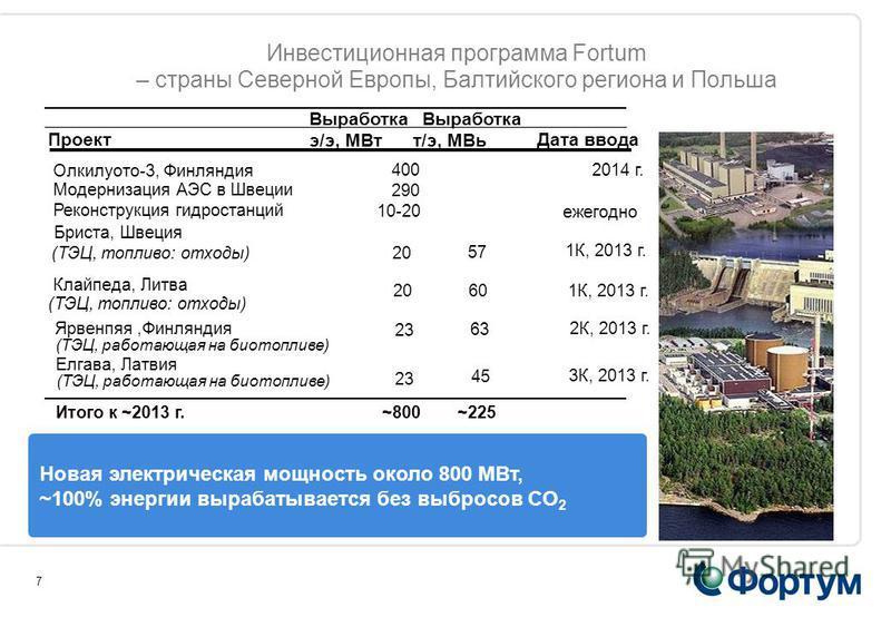 7 Инвестиционная программа Fortum – страны Северной Европы, Балтийского региона и Польша Новая электрическая мощность около 800 МВт, ~100% энергии вырабатывается без выбросов CO 2 Проект Выработка э/э, МВт Выработка т/э, МВь Дата ввода Олкилуото-3, Ф
