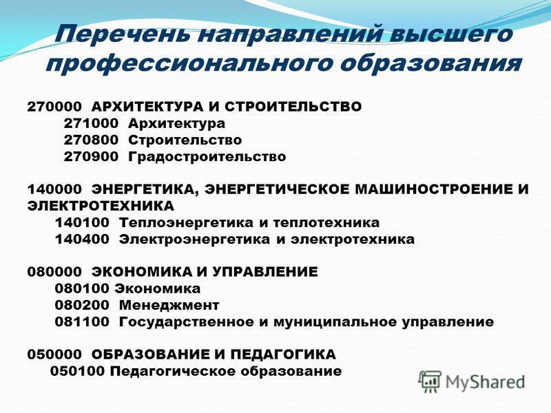 Перечень направлений высшего профессионального образования 270000 АРХИТЕКТУРА И СТРОИТЕЛЬСТВО 271000 Архитектура 270800 Строительство 270900 Градостроительство 140000 ЭНЕРГЕТИКА, ЭНЕРГЕТИЧЕСКОЕ МАШИНОСТРОЕНИЕ И ЭЛЕКТРОТЕХНИКА 140100 Теплоэнергетика и