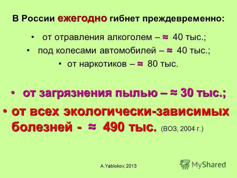 ежегодно В России ежегодно гибнет преждевременно: от отравления алкоголем – 40 тыс.; под колесами автомобилей – 40 тыс.; от наркотиков – 80 тыс. от загрязнения пылью – 30 тыс.; от загрязнения пылью – 30 тыс.; от всех экологически-зависимых болезней -