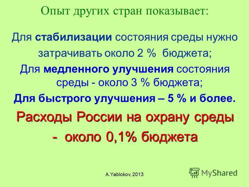 Опыт других стран показывает: Для стабилизации состояния среды нужно затрачивать около 2 % бюджета; Для медленного улучшения состояния среды - около 3 % бюджета; Для быстрого улучшения – 5 % и более. Расходы России на охрану среды - около 0,1% бюджет