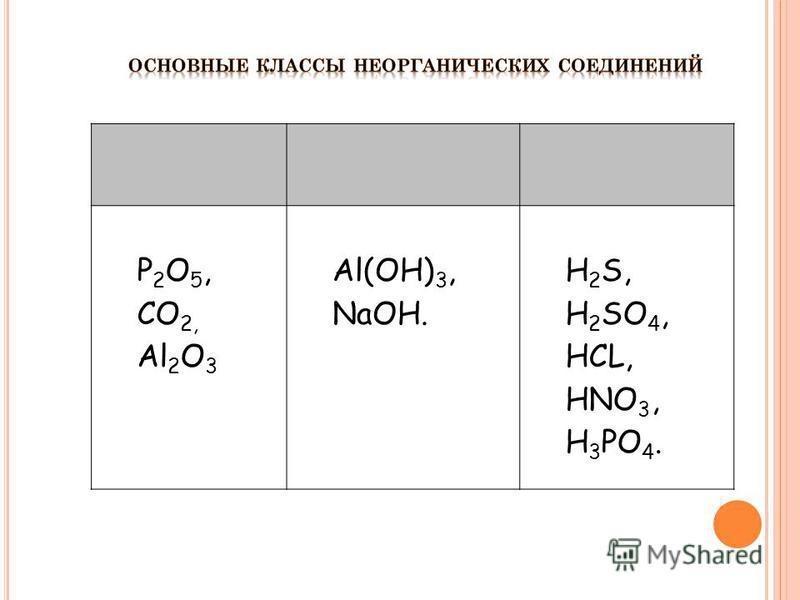 P 2 O 5, CO 2, Al 2 O 3 Al(OH) 3, NaOH. H 2 S, H 2 SO 4, HCL, HNO 3, H 3 PO 4.