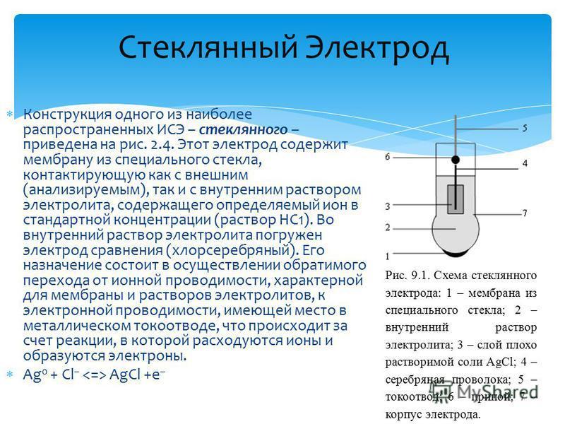 Конструкция одного из наиболее распространенных ИСЭ – стеклянного – приведена на рис. 2.4. Этот электрод содержит мембрану из специального стекла, контактирующую как с внешним (анализируемым), так и с внутренним раствором электролита, содержащего опр