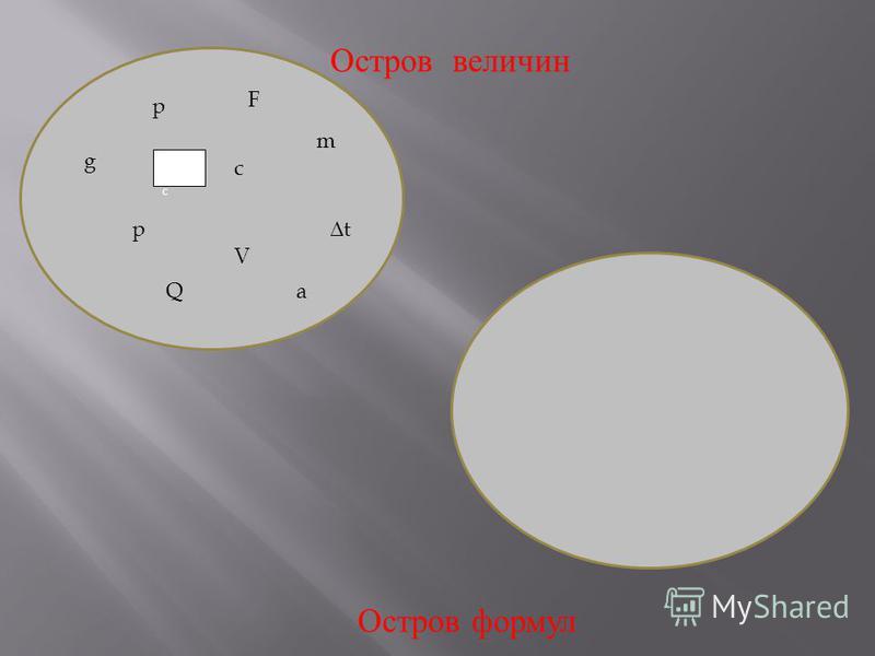 Остров величин Остров формул p F m ΔtΔt g c V p Qa λρcλρc