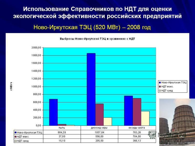 Использование Справочников по НДТ для оценки экологической эффективности российских предприятий Ново-Иркутская ТЭЦ (520 МВт) – 2008 год