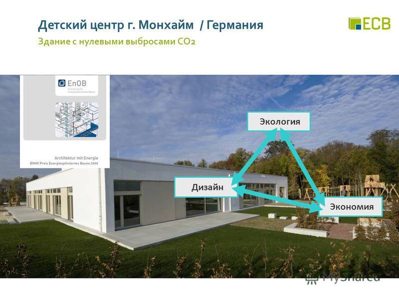 Экология Экономия Дизайн Детский центр г. Монхайм / Германия Здание с нулевыми выбросами CO2