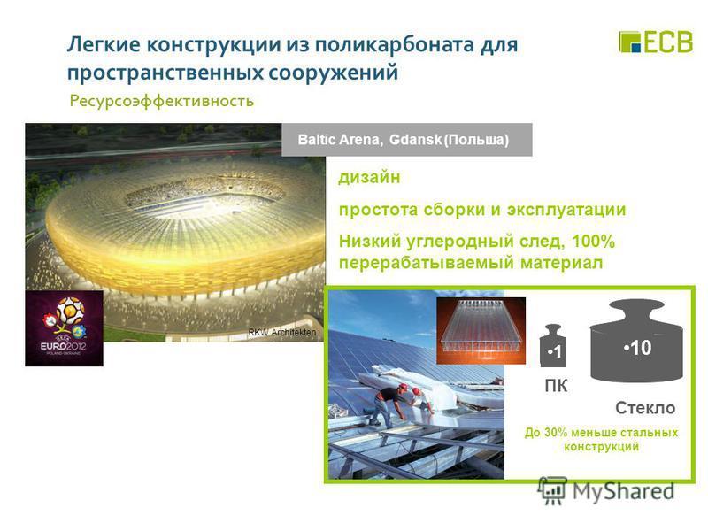 Легкие конструкции из поликарбоната для пространственных сооружений Ресурсоэффективность дизайн простота сборки и эксплуатации Низкий углеродный след, 100% перерабатываемый материал Baltic Arena, Gdansk (Польша) До 30% меньше стальных конструкций 1 1