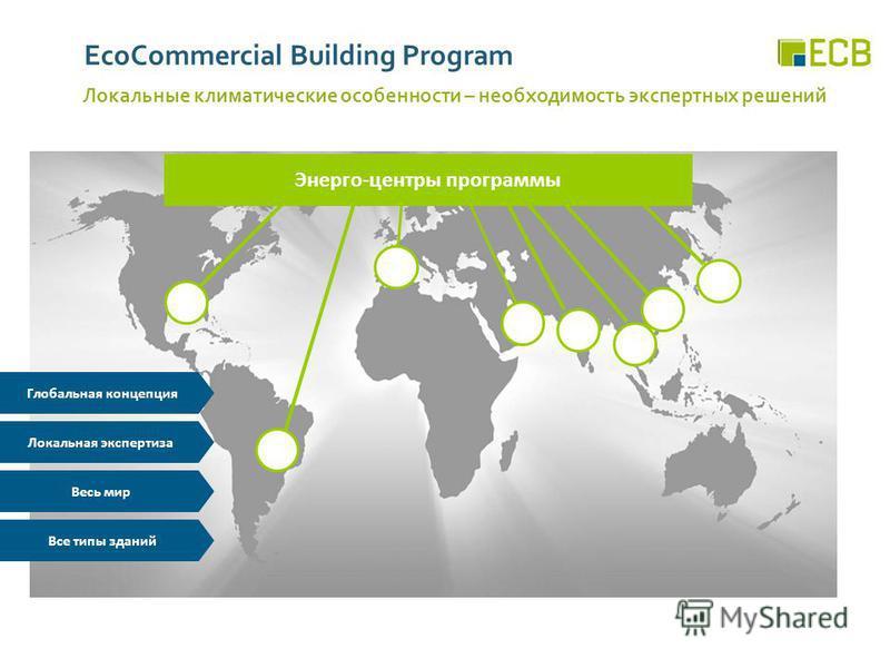 EcoCommercial Building Program Локальные климатические особенности – необходимость экспертных решений Глобальная концепция Локальная экспертиза Весь мир Все типы зданий Энерго-центры программы