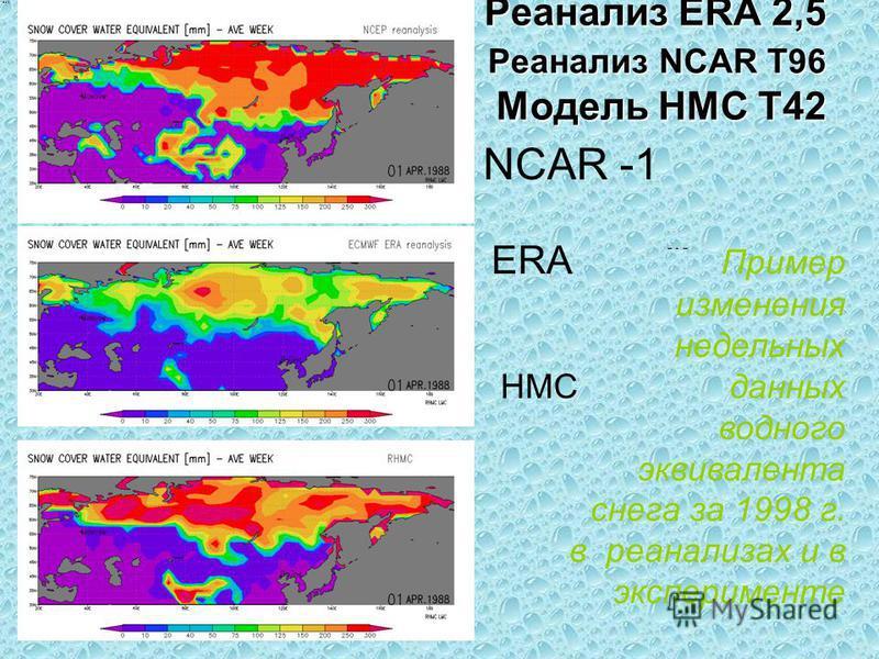 Реанализ ERA 2,5 Реанализ NCAR T96 Модель НМС Т42 NCAR -1 ERA Пример изменения недельных HMC данных водного эквивалента снега за 1998 г. в ре анализах и в эксперименте