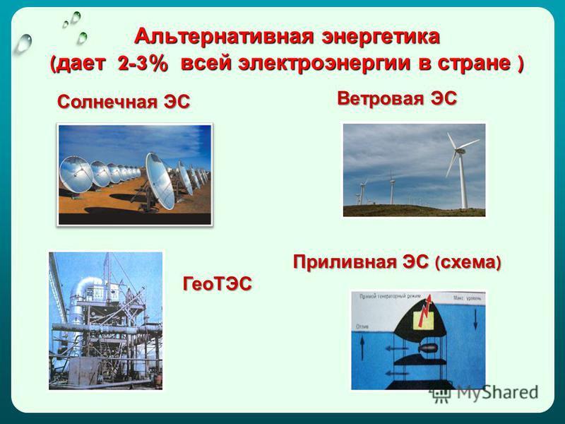 Альтернативная энергетика ( дает 2-3% всей электроэнергии в стране ) Солнечная ЭС ГеоТЭС Ветровая ЭС Приливная ЭС ( схема )