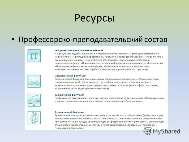 Ресурсы Профессорско-преподавательский состав