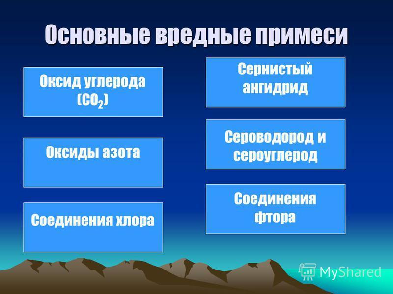 Основные вредные примеси Оксид углерода (CO 2 ) Сернистый ангидрид Сероводород и сероуглерод Оксиды азота Соединения фтора Соединения хлора