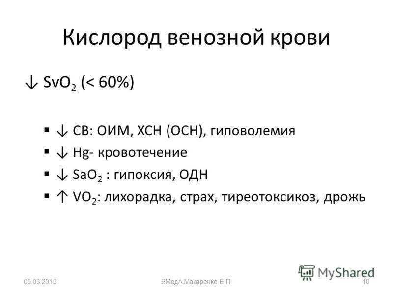Кислород венозной крови SvO 2 (< 60%) СВ: ОИМ, ХСН (ОСН), гиповолемия Hg- кровотечение SaO 2 : гипоксия, ОДН VO 2 : лихорадка, страх, тиреотоксикоз, дрожь 06.03.2015ВМедА Макаренко Е.П.10
