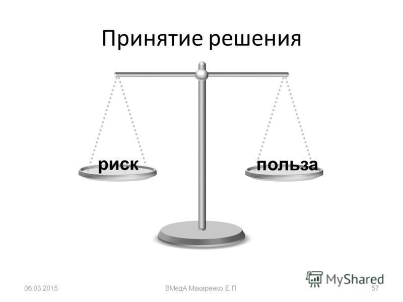 Принятие решения 06.03.2015ВМедА Макаренко Е.П.57 риск польза