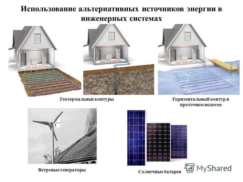 Использование альтернативных источников энергии в инженерных системах Ветровые генераторы Солнечные батареи Геотермальные контуры Горизонтальный контур в проточном водойеме