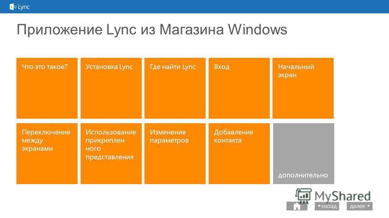 next далее назад Приложение Lync из Магазина Windows Что это такое?Установка Lync Где найти Lync Вход Переключение между экранами Использование прикрепленного представления Изменение параметров Начальный экран дополнительно Добавление контакта