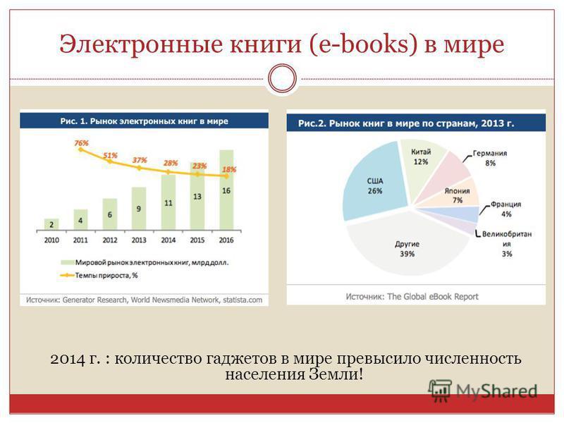 Электронные книги (e-books) в мире 2014 г. : количество гаджетов в мире превысило численность населения Земли!
