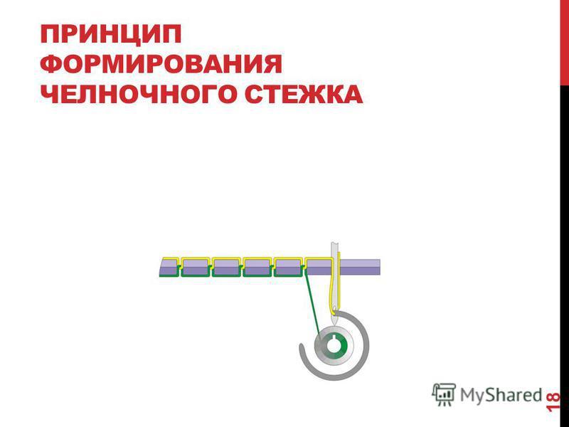 ПРИНЦИП ФОРМИРОВАНИЯ ЧЕЛНОЧНОГО СТЕЖКА 18