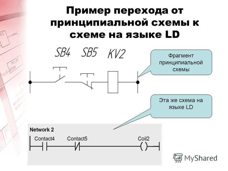 Пример перехода от принципиальной схемы к схеме на языке LD Фрагмент принципиальной схемы Эта же схема на языке LD