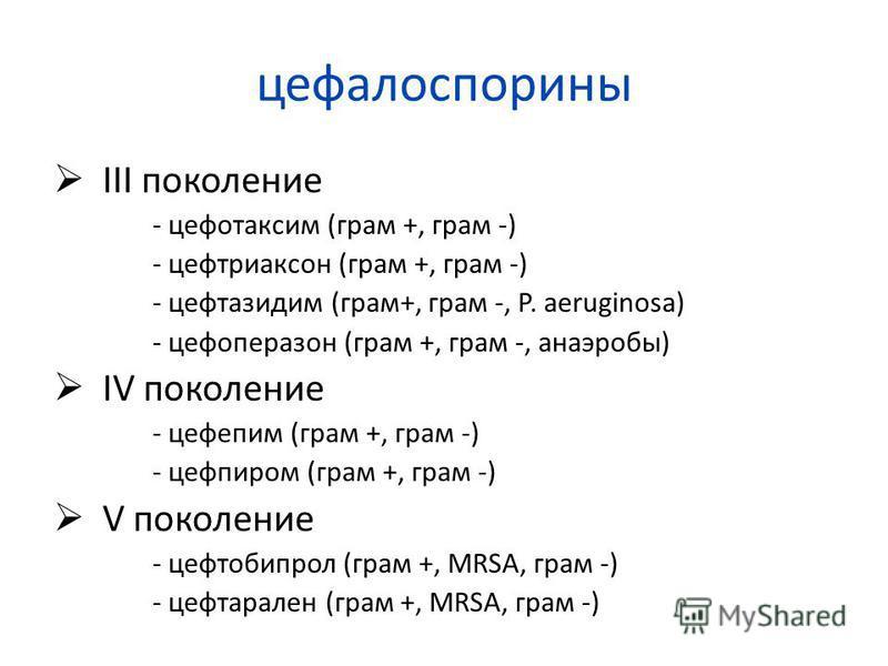 цефалоспорины III поколение - цефотаксим (грам +, грам -) - цефтриаксон (грам +, грам -) - цефтазидим (грам+, грам -, P. aeruginosa) - цефоперазон (грам +, грам -, анаэробы) IV поколение - цефепим (грам +, грам -) - цефпиром (грам +, грам -) V поколе