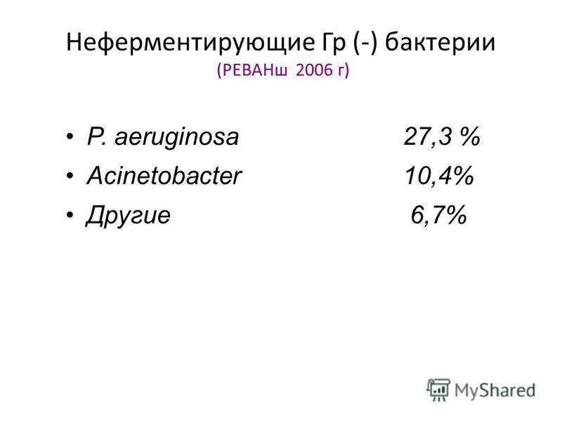 Неферментирующие Гр (-) бактерии (РЕВАНш 2006 г) P. aeruginosa 27,3 % Acinetobacter 10,4% Другие 6,7%