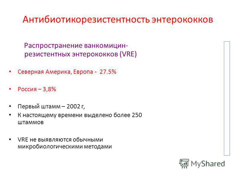 Антибиотикорезистентность энтерококков Распространение ванкомицин- резистентных энтерококков (VRE) Северная Америка, Европа - 27.5% Россия – 3,8% Первый штамм – 2002 г, К настоящему времени выделено более 250 штаммов VRE не выявляются обычными микроб
