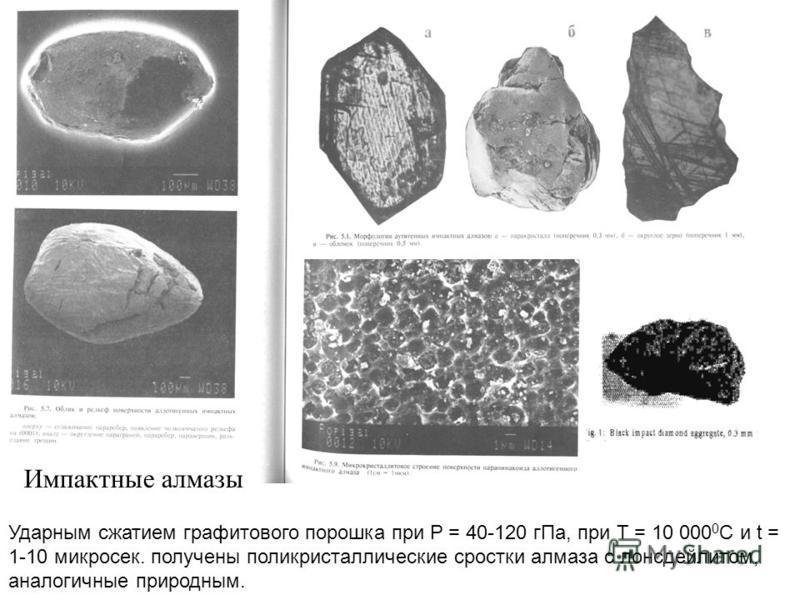 Импактные алмазы Ударным сжатием графитового порошка при P = 40-120 г Па, при Т = 10 000 0 С и t = 1-10 микро сек. получены поликристаллические сростки алмаза с лонсдейлитом, аналогичные природным.