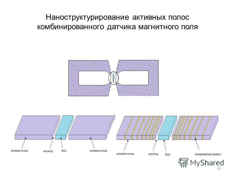 Наноструктурирование активных полос комбинированного датчика магнитного поля 22
