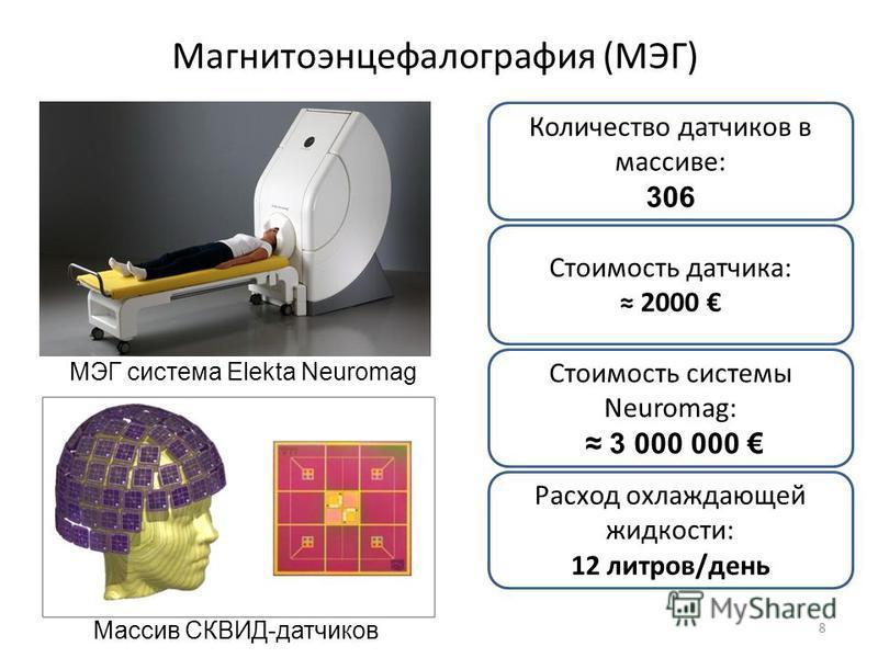 Магнитоэнцефалография (МЭГ) МЭГ система Elekta Neuromag Массив СКВИД-датчиков Стоимость системы Neuromag: 3 000 000 Количество датчиков в массиве: 306 Стоимость датчика: 2000 Расход охлаждающей жидкости: 12 литров/день 8