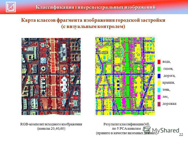 Классификация гиперспектральных изображений Карта классов фрагмента изображения городской застройки (с визуальным контролем) 22 RGB-композит исходного изображения (каналы 20,40,60) Результат классификации ML по 5 PCA каналам (принято в качестве назем