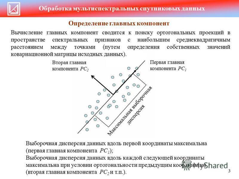 Вторая главная компонента PC 2 Определение главных компонент Вычисление главных компонент сводится к поиску ортогональных проекций в пространстве спектральных признаков с наибольшим среднеквадратичным расстоянием между точками (путем определения собс