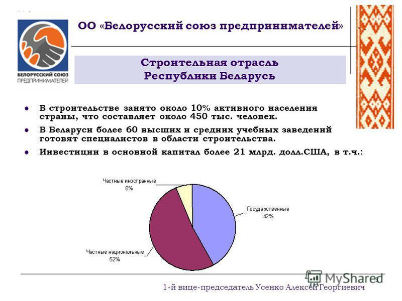 3 В строительстве занято около 10% активного населения страны, что составляет около 450 тыс. человек. В Беларуси более 60 высших и средних учебных заведений готовят специалистов в области строительства. Инвестиции в основной капитал более 21 млрд. до