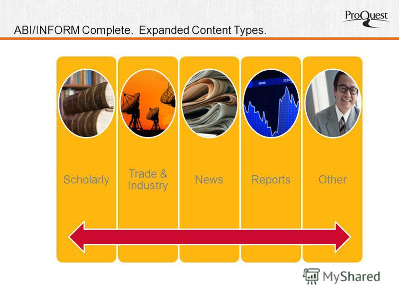 ABI/INFORM Complete. Expanded Content Types. Scholarly Trade & Industry NewsReportsOther