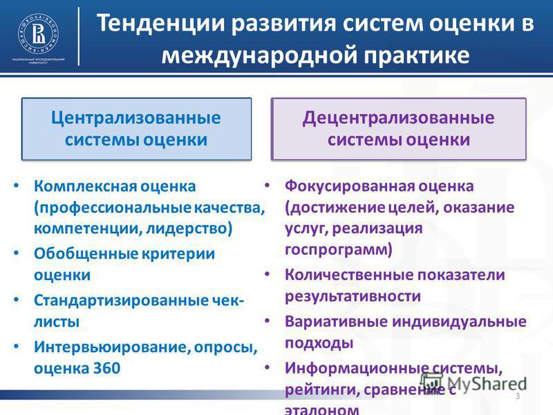 Тенденции развития систем оценки в международной практике Комплексная оценка (профессиональные качества, компетенции, лидерство) Обобщенные критерии оценки Стандартизированные чек- листы Интервьюирование, опросы, оценка 360 3 Централизованные системы