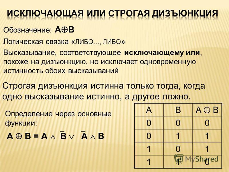 Обозначение: А В Логическая связка « ЛИБО…, ЛИБО » Высказывание, соответствующее исключающему или, похоже на дизъюнкцию, но исключает одновременную истинность обоих высказываний AB A B 000 011 101 110 Строгая дизъюнкция истинна только тогда, когда од