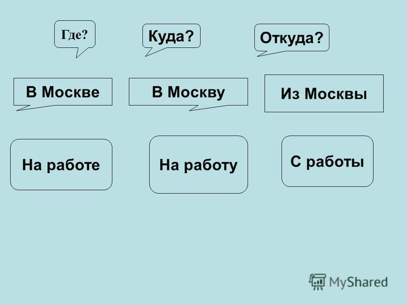 Где? Куда? Откуда? В МосквеВ Москву Из Москвы На работе На работу С работы